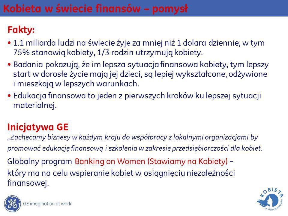 Kobieta w świecie finansów – pomysł
