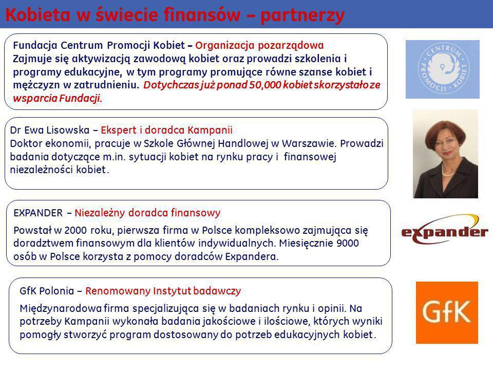 Kobieta w świecie finansów – partnerzy