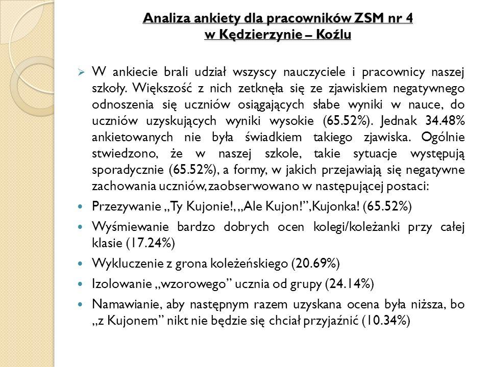 Analiza ankiety dla pracowników ZSM nr 4 w Kędzierzynie – Koźlu
