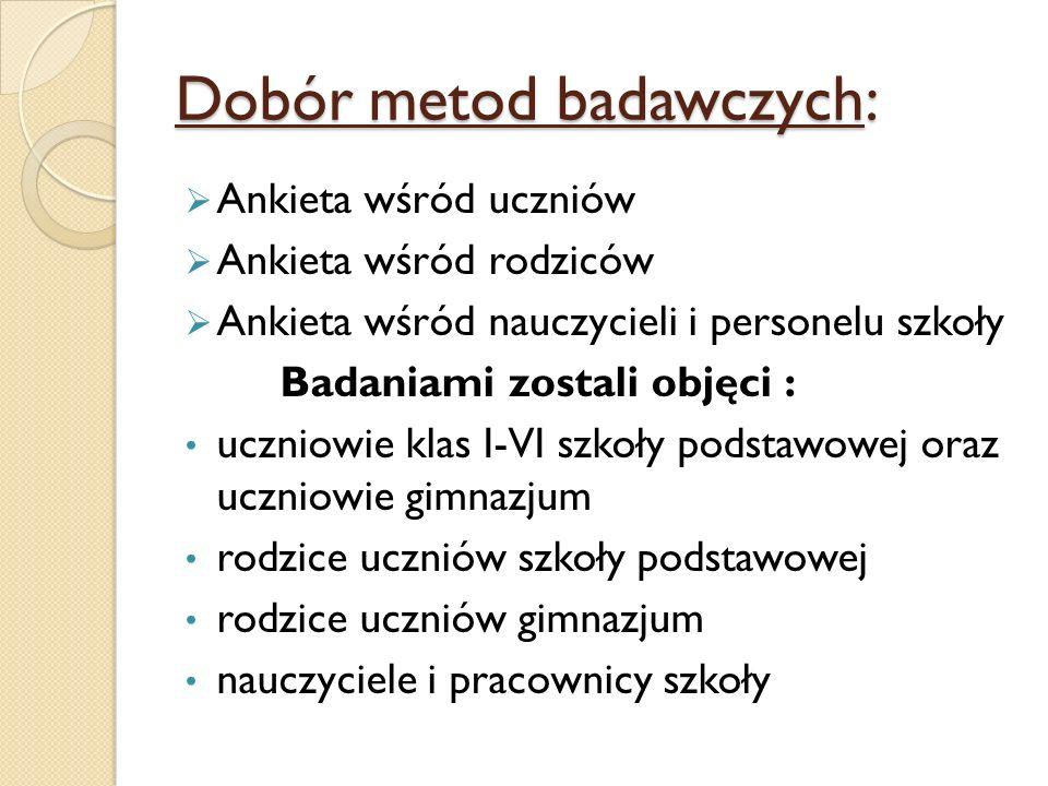 Dobór metod badawczych: