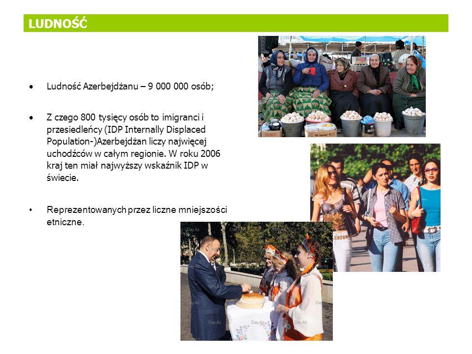 LUDNOŚĆ Ludność Azerbejdżanu – 9 000 000 osób;
