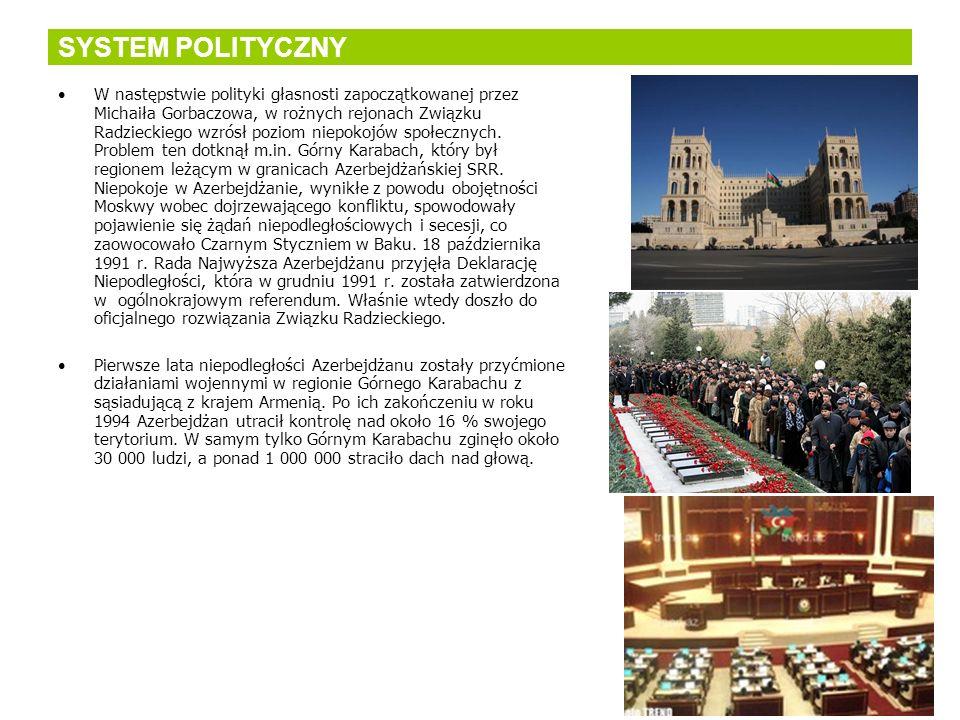 SYSTEM POLITYCZNY