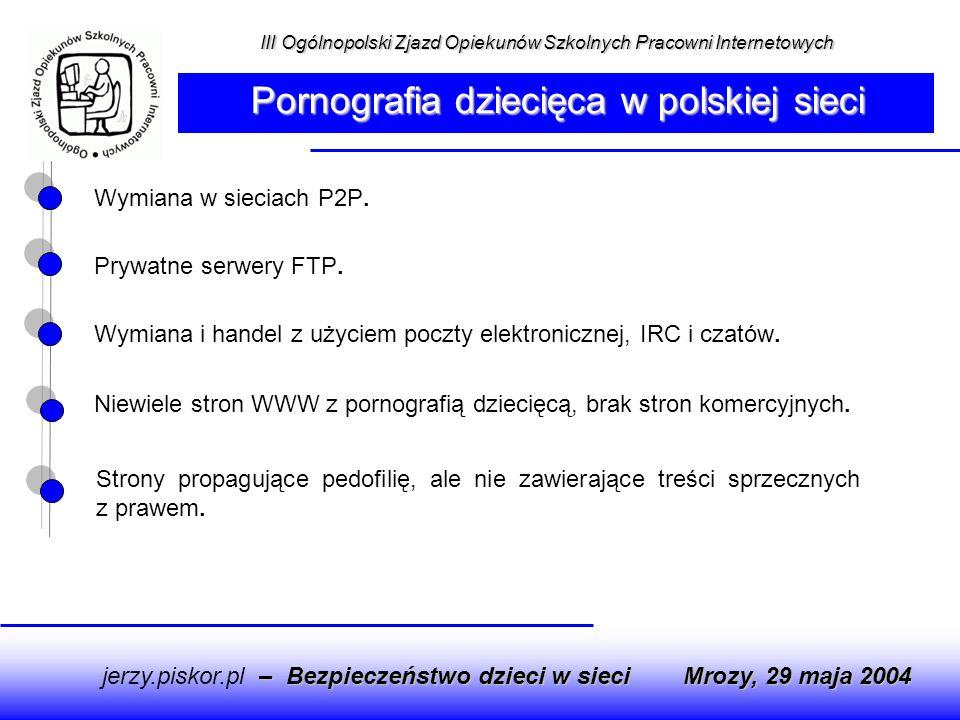 Pornografia dziecięca w polskiej sieci