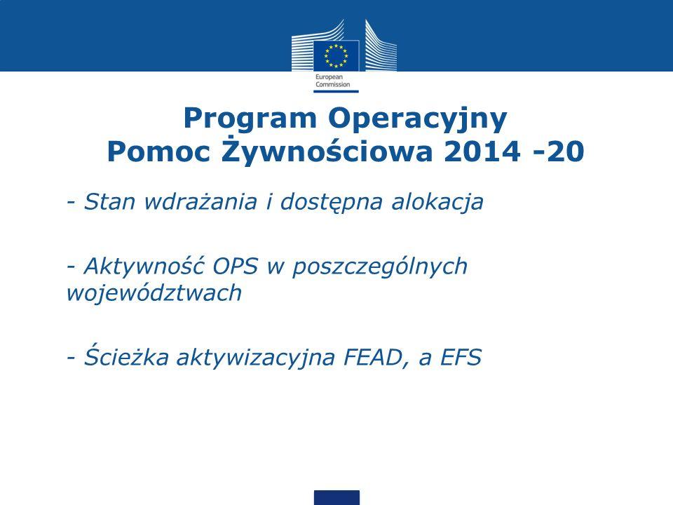 Program Operacyjny Pomoc Żywnościowa 2014 -20