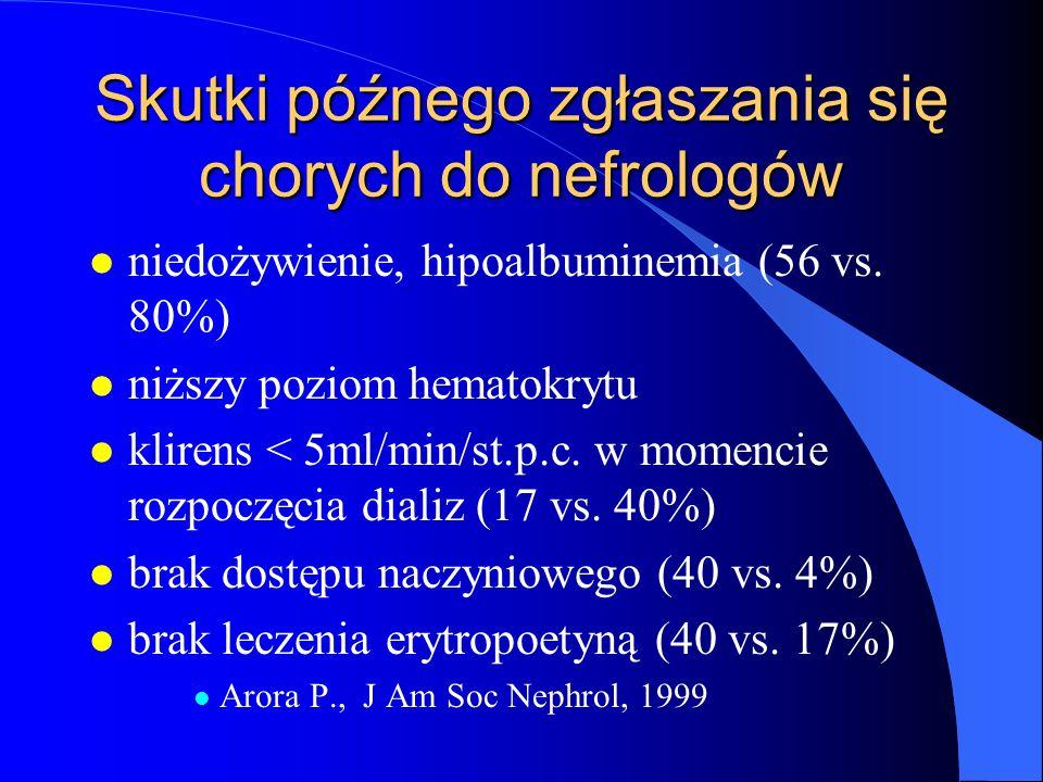 Skutki późnego zgłaszania się chorych do nefrologów