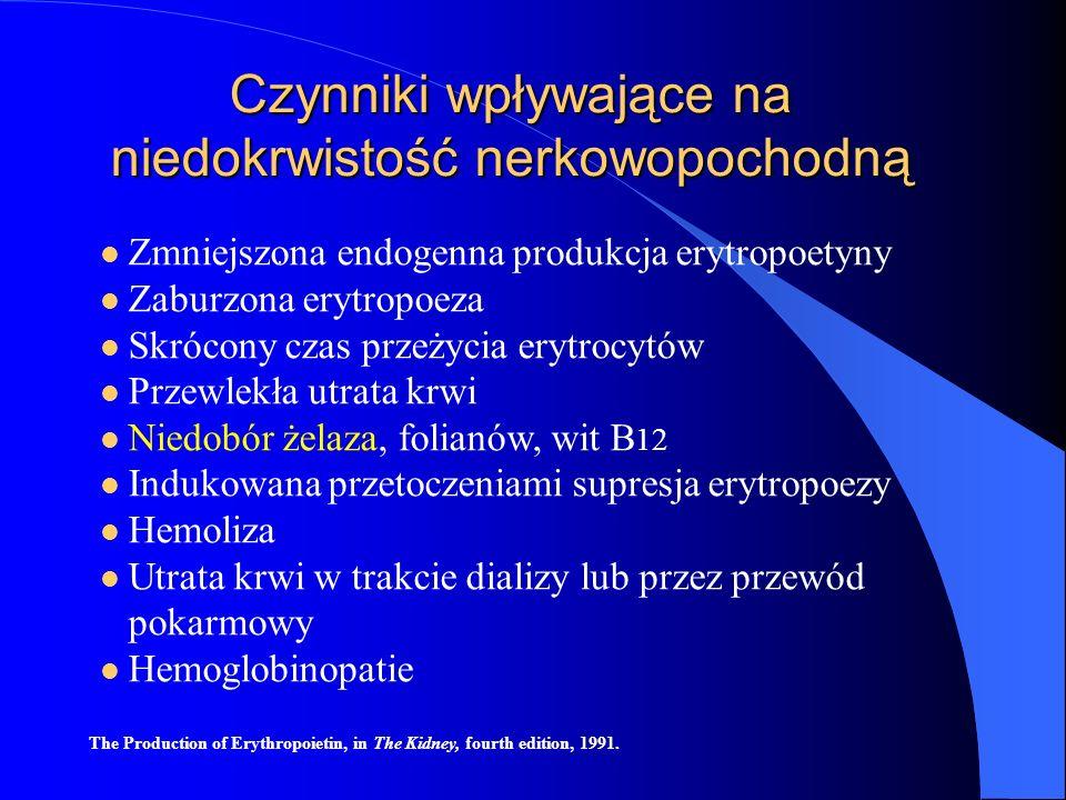 Czynniki wpływające na niedokrwistość nerkowopochodną