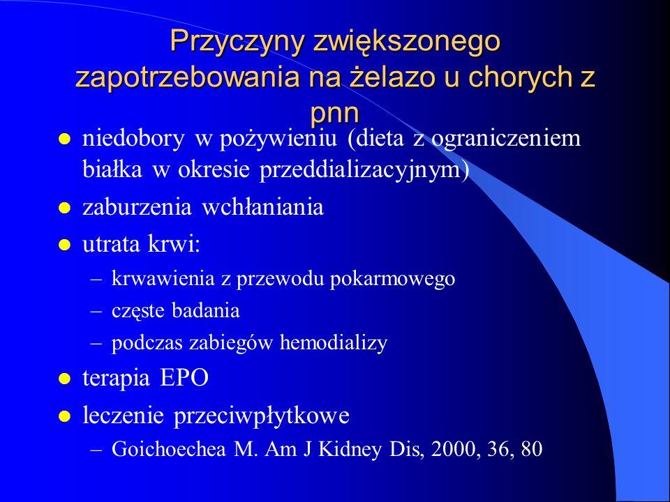Przyczyny zwiększonego zapotrzebowania na żelazo u chorych z pnn