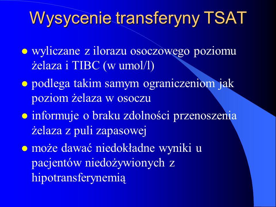 Wysycenie transferyny TSAT