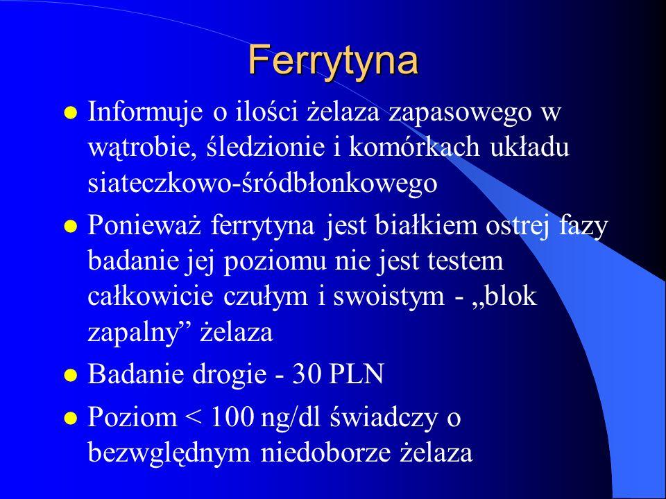 Ferrytyna Informuje o ilości żelaza zapasowego w wątrobie, śledzionie i komórkach układu siateczkowo-śródbłonkowego.