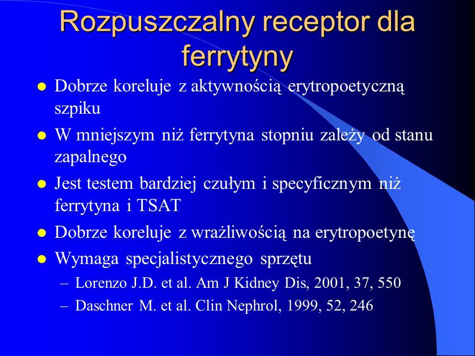 Rozpuszczalny receptor dla ferrytyny