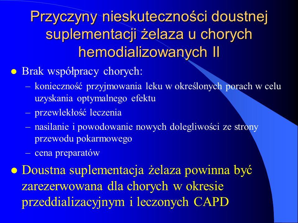 Przyczyny nieskuteczności doustnej suplementacji żelaza u chorych hemodializowanych II
