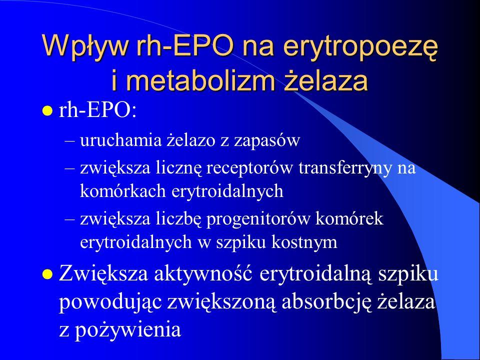 Wpływ rh-EPO na erytropoezę i metabolizm żelaza