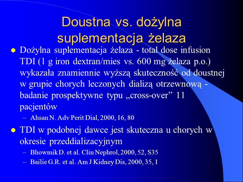 Doustna vs. dożylna suplementacja żelaza