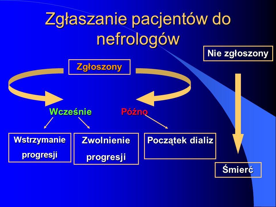 Zgłaszanie pacjentów do nefrologów