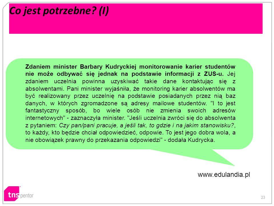 Co jest potrzebne (I) www.edulandia.pl
