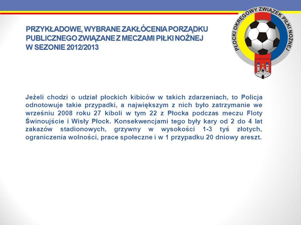 PRZYKŁADOWE, WYBRANE ZAKŁÓCENIA PORZĄDKU PUBLICZNEGO ZWIĄZANE Z MECZAMI PIŁKI NOŻNEJ W SEZONIE 2012/2013