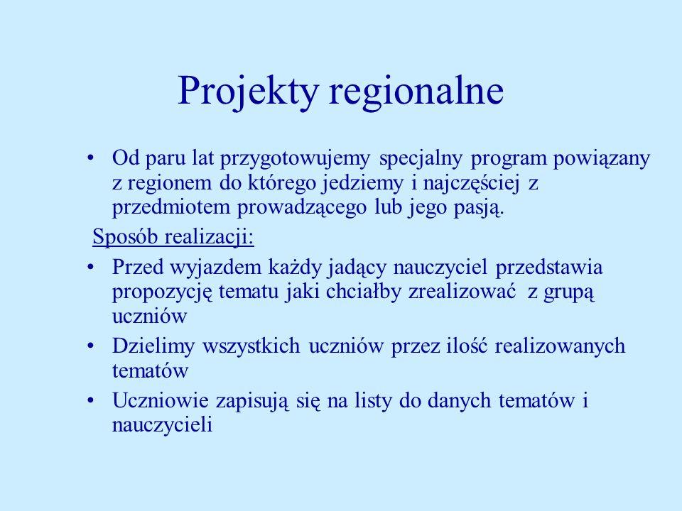 Projekty regionalne