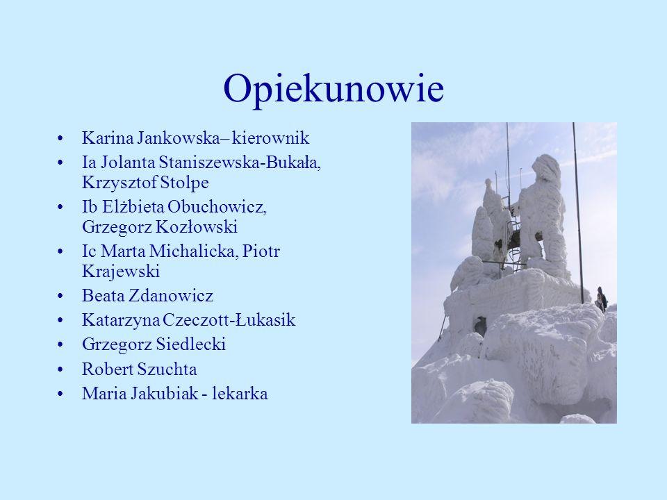 Opiekunowie Karina Jankowska– kierownik