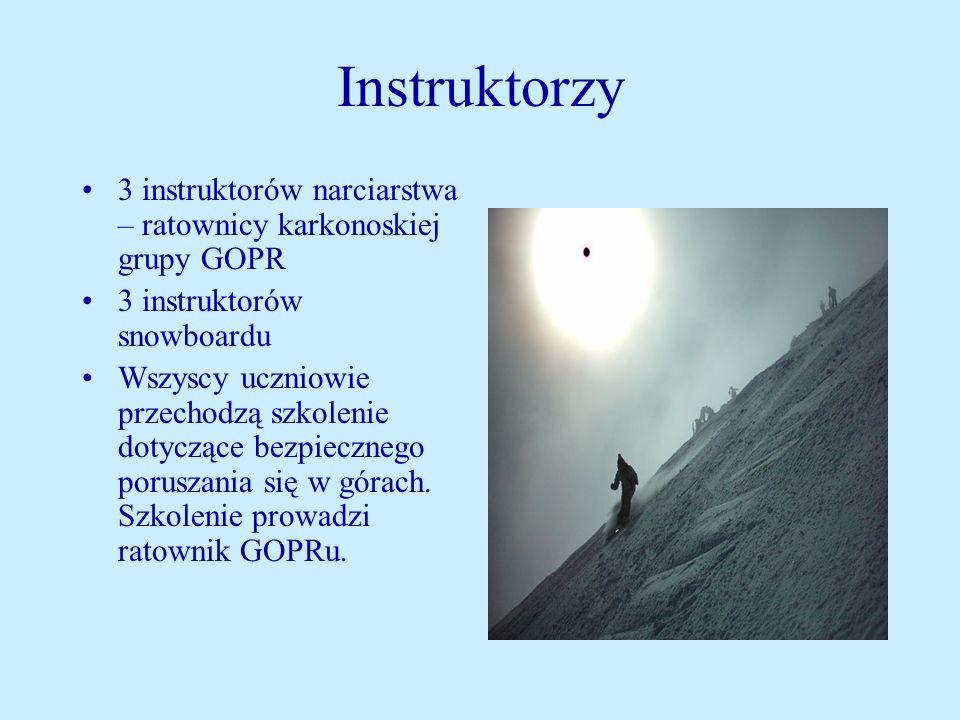 Instruktorzy 3 instruktorów narciarstwa – ratownicy karkonoskiej grupy GOPR. 3 instruktorów snowboardu.