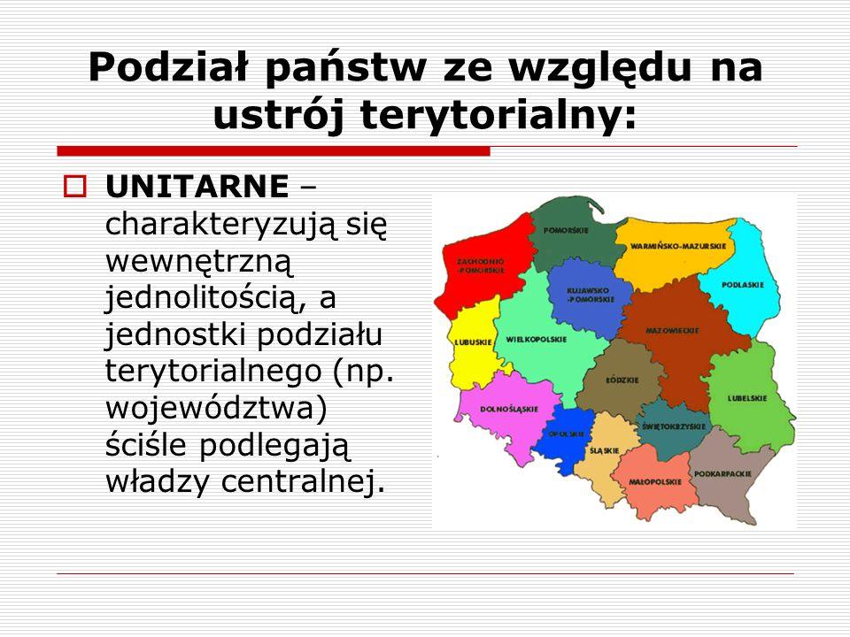 Podział państw ze względu na ustrój terytorialny:
