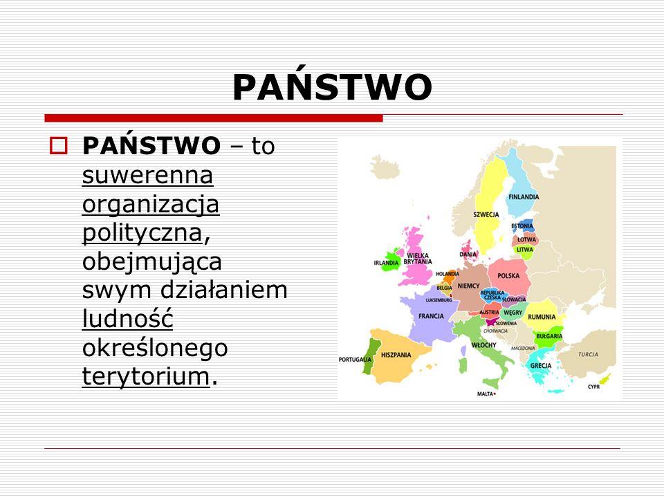 PAŃSTWO PAŃSTWO – to suwerenna organizacja polityczna, obejmująca swym działaniem ludność określonego terytorium.