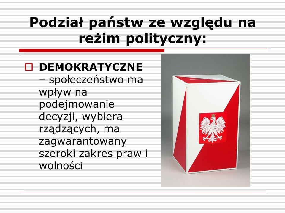 Podział państw ze względu na reżim polityczny: