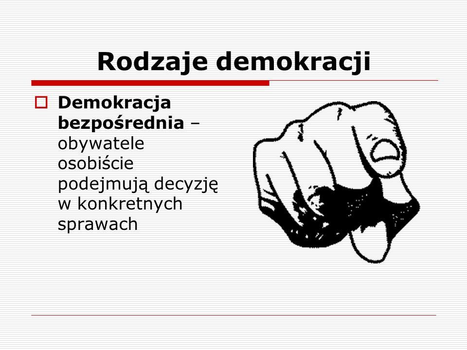 Rodzaje demokracji Demokracja bezpośrednia – obywatele osobiście podejmują decyzję w konkretnych sprawach.
