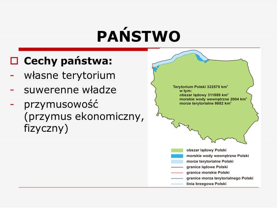 PAŃSTWO Cechy państwa: własne terytorium suwerenne władze