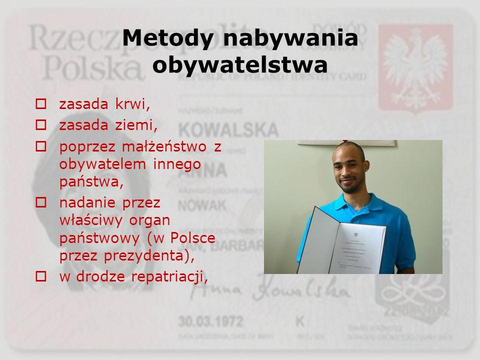 Metody nabywania obywatelstwa