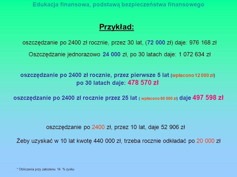 Edukacja finansowa, podstawą bezpieczeństwa finansowego