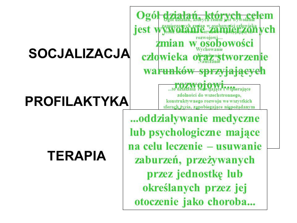 SOCJALIZACJA PROFILAKTYKA TERAPIA