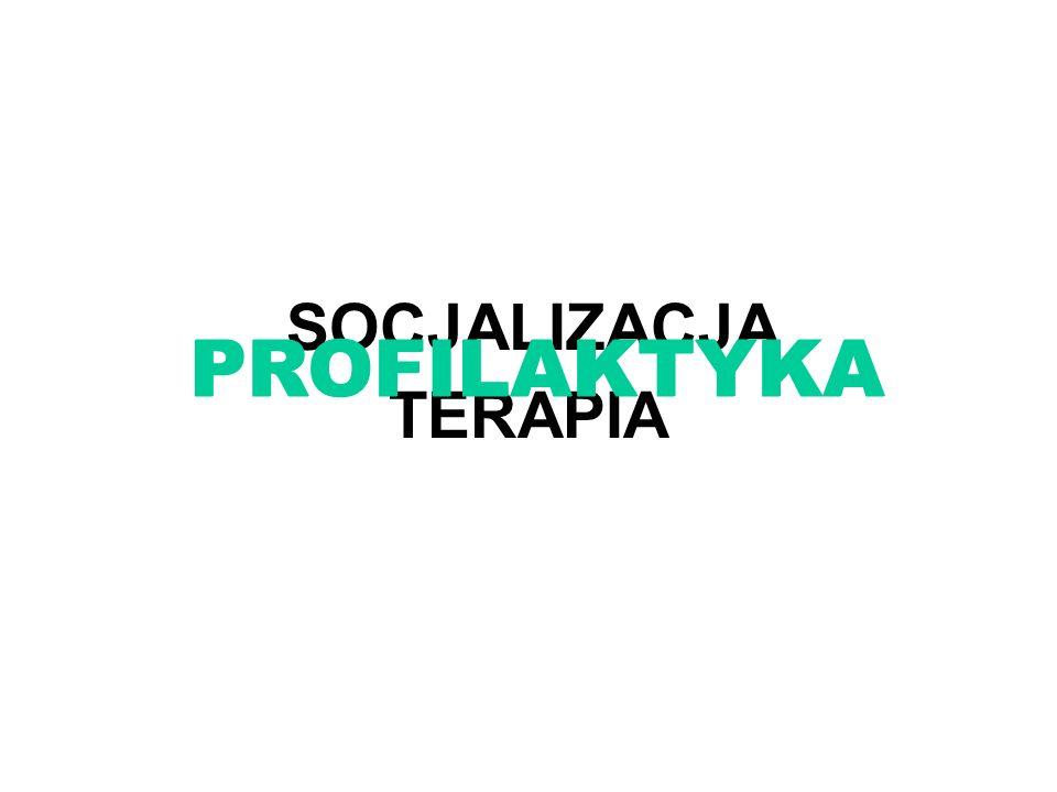 PROFILAKTYKA PROFILAKTYKA
