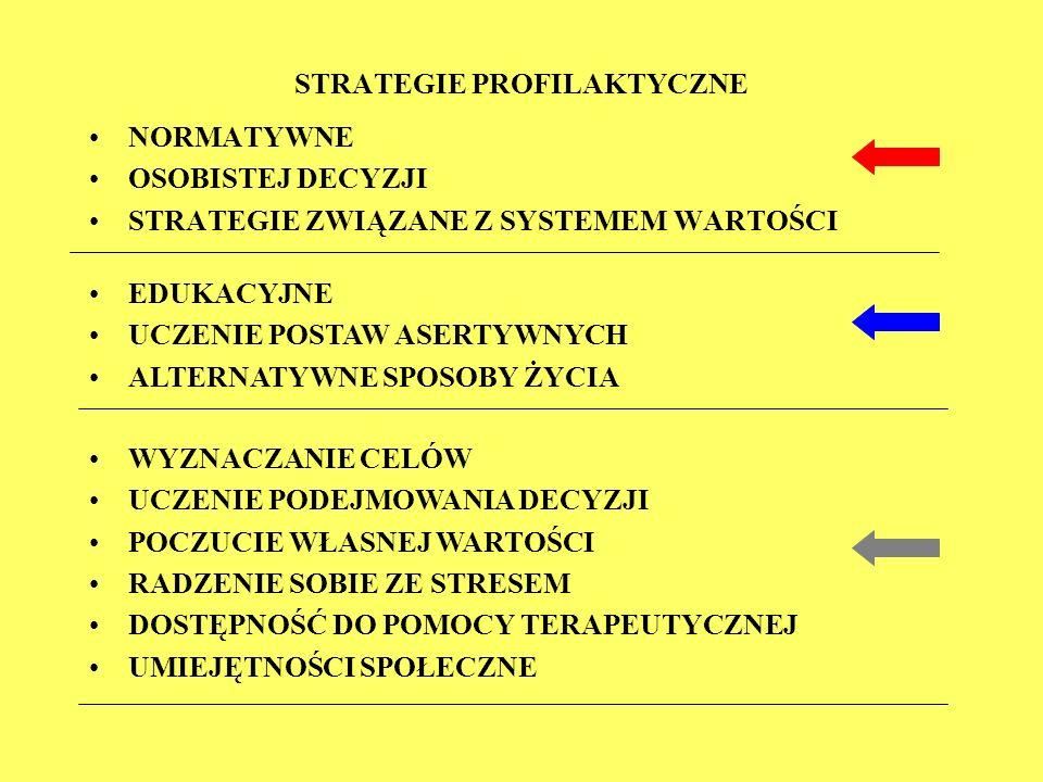 STRATEGIE PROFILAKTYCZNE