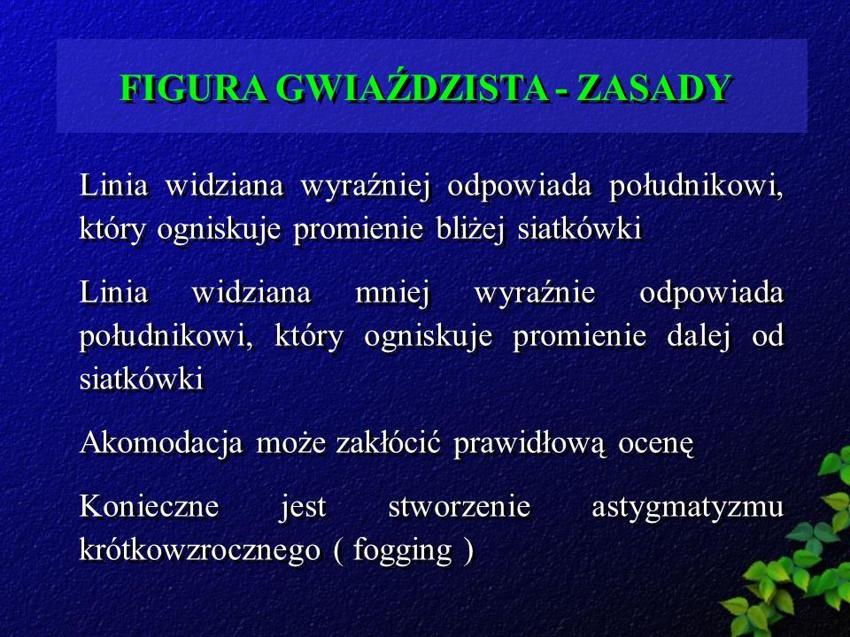 FIGURA GWIAŹDZISTA - ZASADY