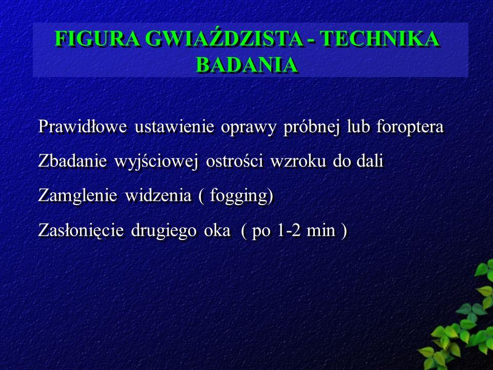 FIGURA GWIAŹDZISTA - TECHNIKA BADANIA