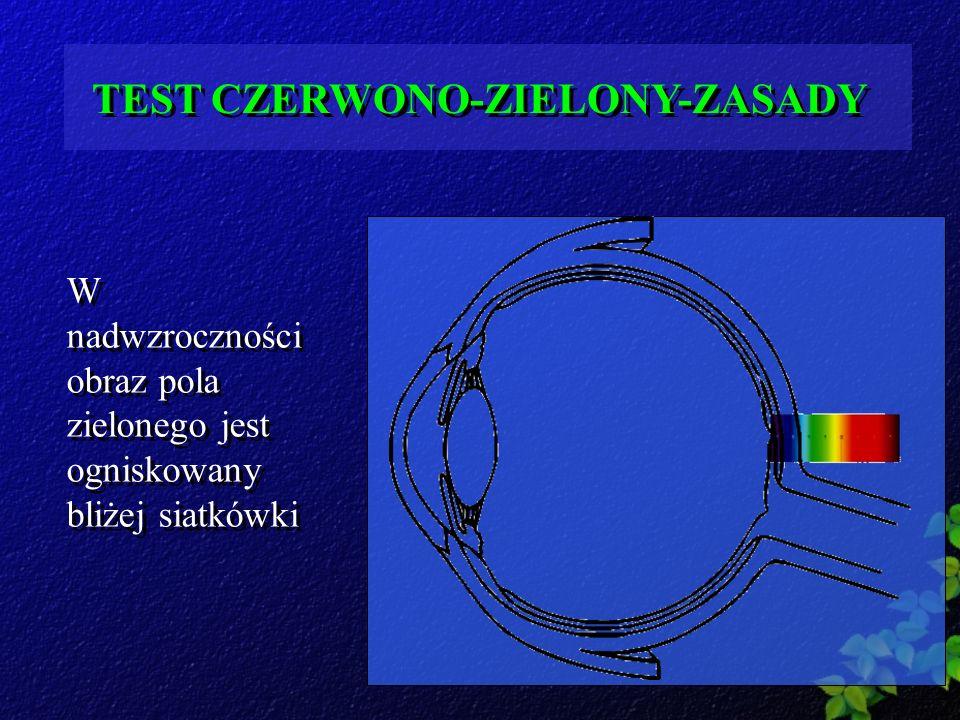 TEST CZERWONO-ZIELONY-ZASADY