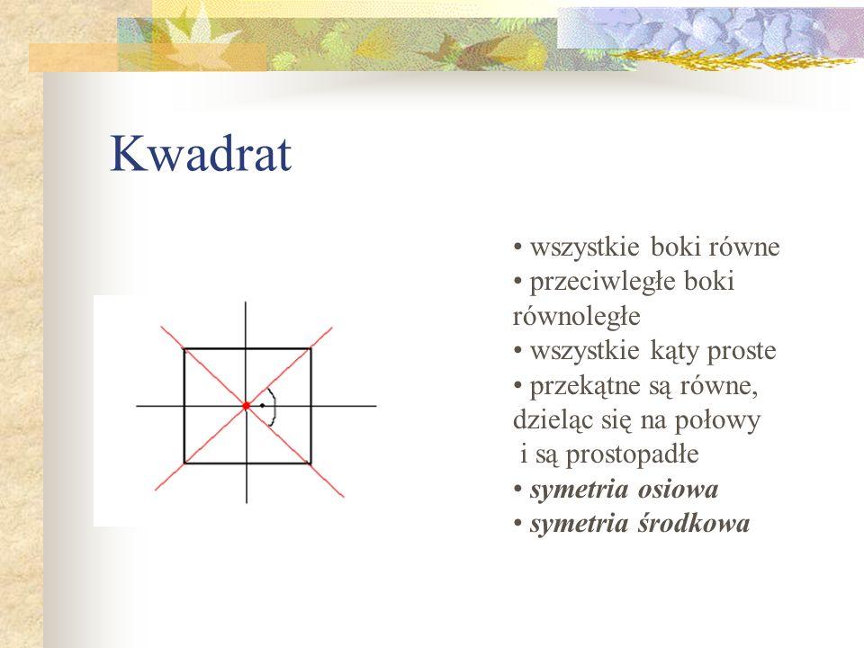 Kwadrat wszystkie boki równe przeciwległe boki równoległe
