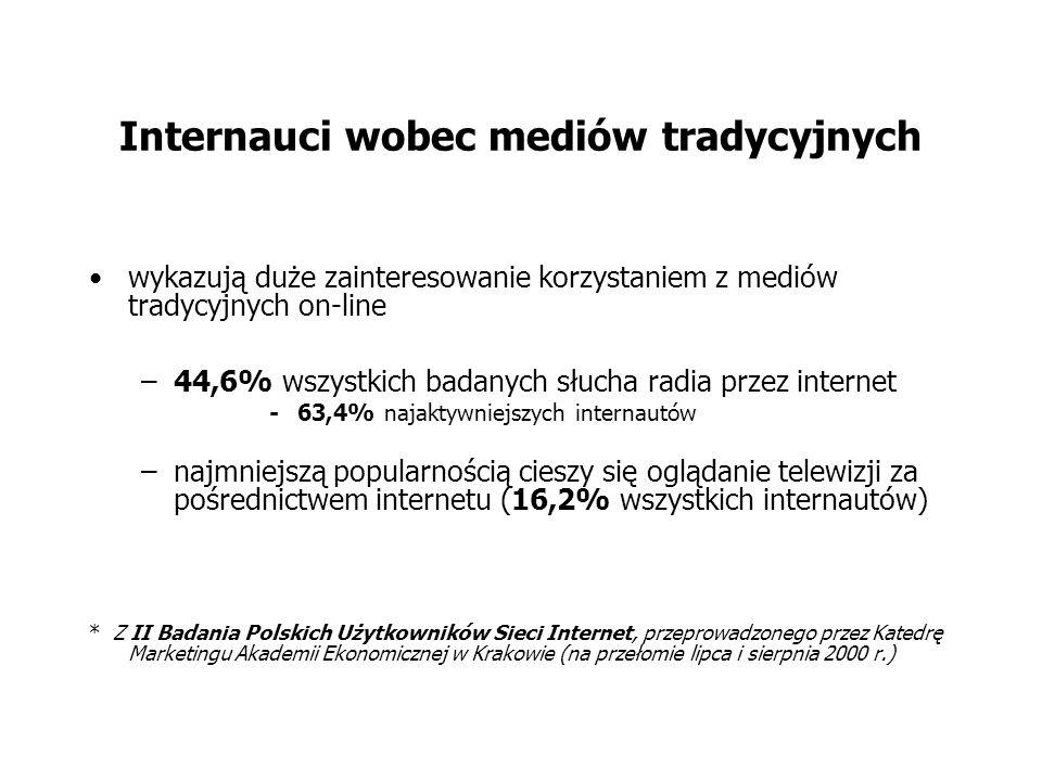 Internauci wobec mediów tradycyjnych
