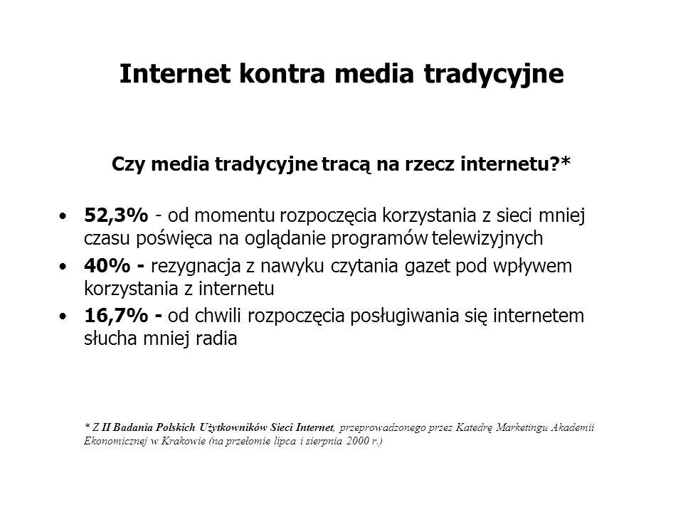 Internet kontra media tradycyjne