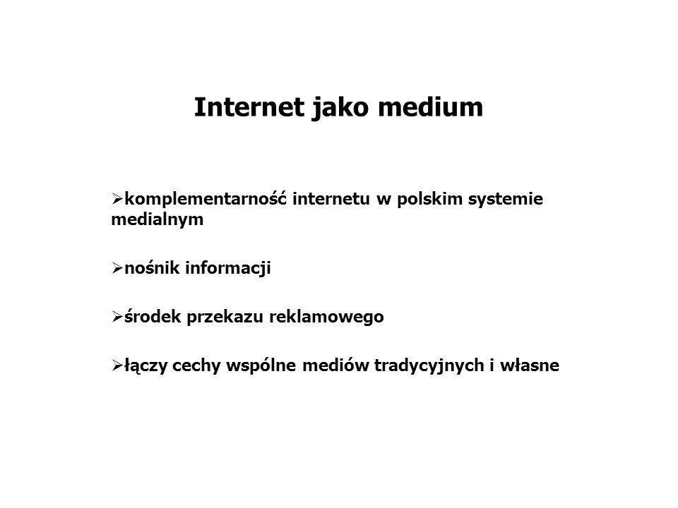 Internet jako medium komplementarność internetu w polskim systemie medialnym. nośnik informacji. środek przekazu reklamowego.