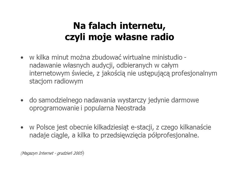 Na falach internetu, czyli moje własne radio