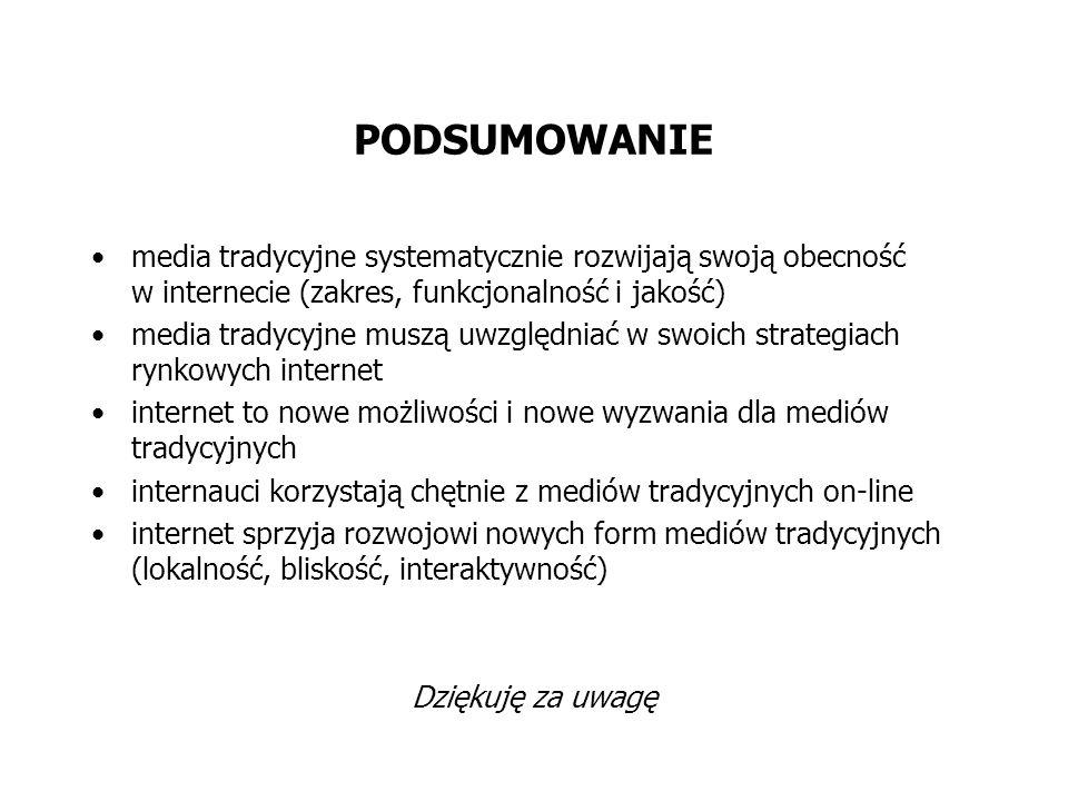 PODSUMOWANIE media tradycyjne systematycznie rozwijają swoją obecność w internecie (zakres, funkcjonalność i jakość)