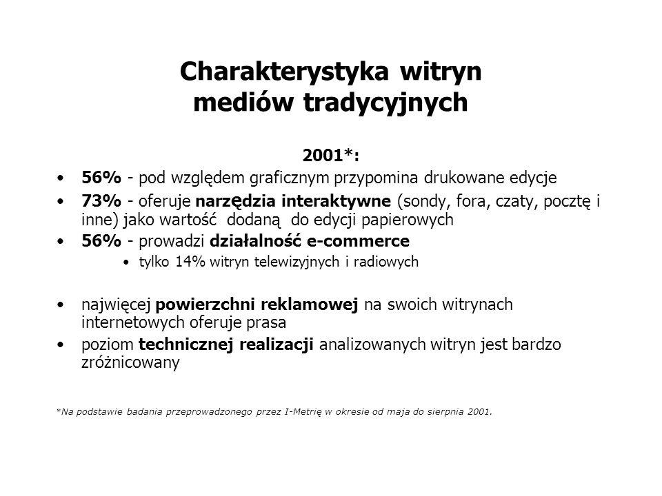 Charakterystyka witryn mediów tradycyjnych