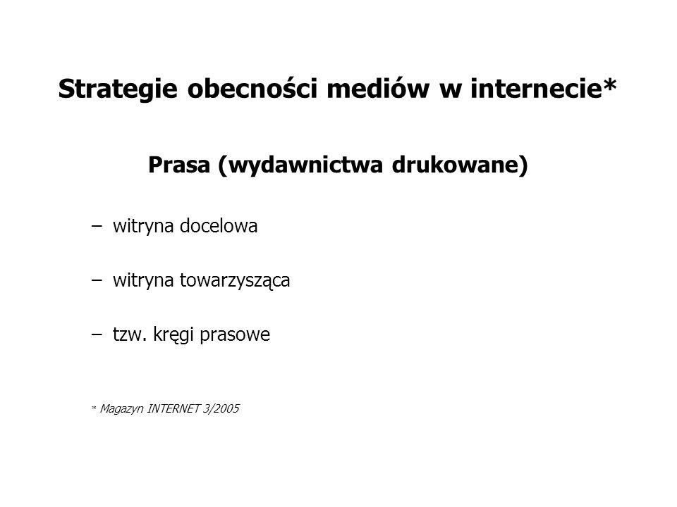 Strategie obecności mediów w internecie*