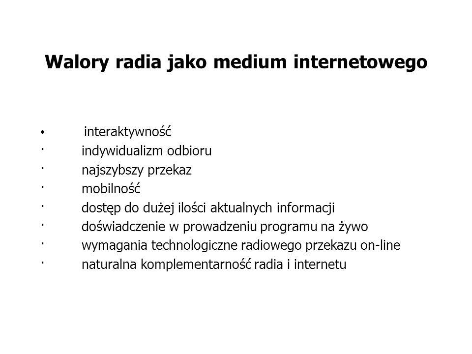 Walory radia jako medium internetowego