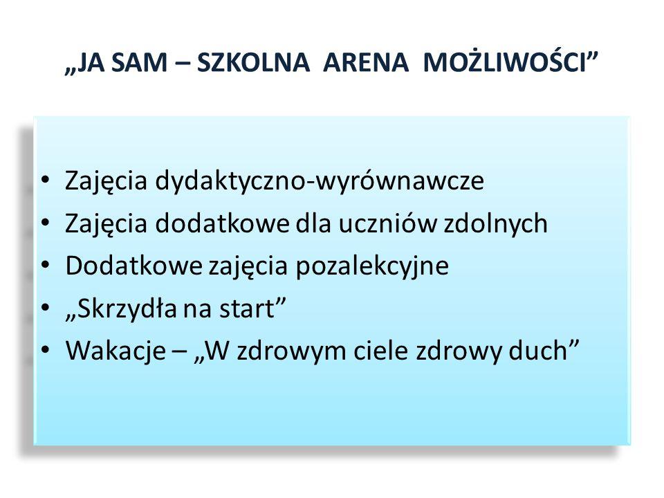 """""""JA SAM – SZKOLNA ARENA MOŻLIWOŚCI"""