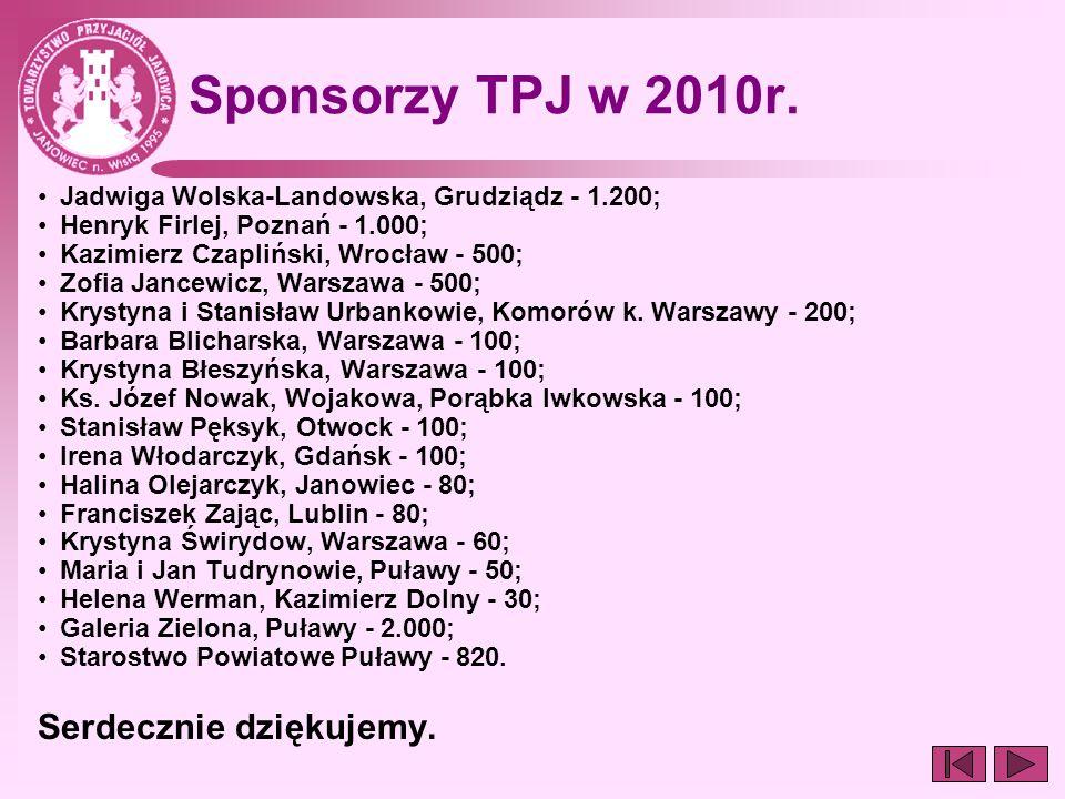 Sponsorzy TPJ w 2010r. Serdecznie dziękujemy.