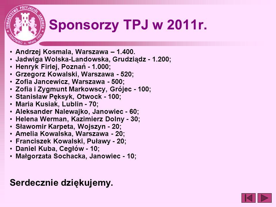 Sponsorzy TPJ w 2011r. Serdecznie dziękujemy.