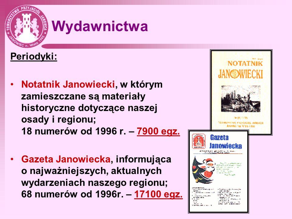 Wydawnictwa Periodyki: