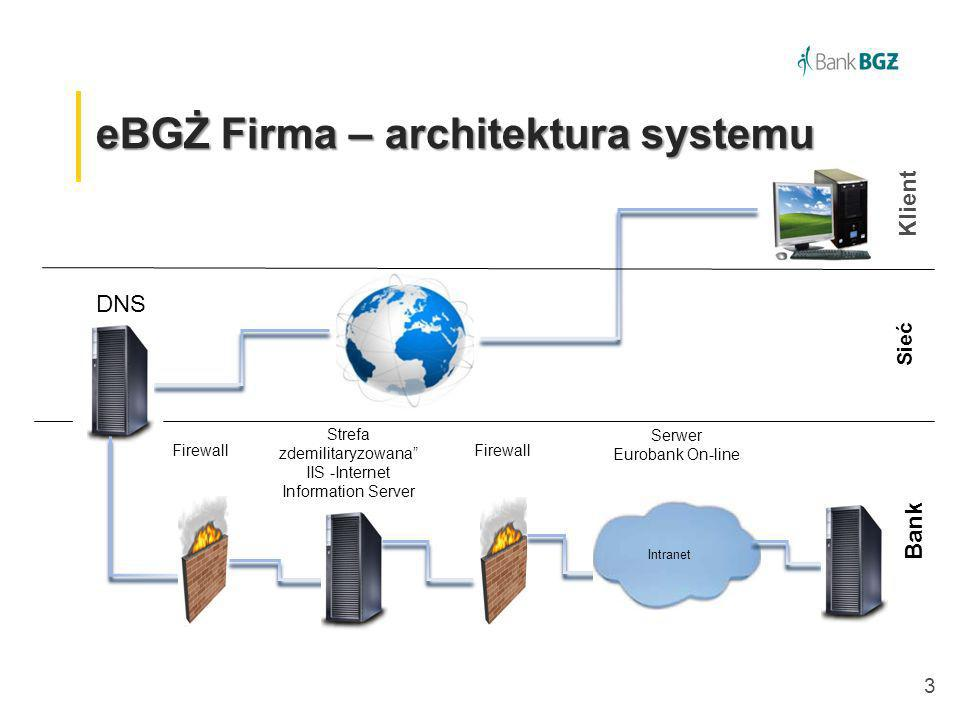 eBGŻ Firma – architektura systemu
